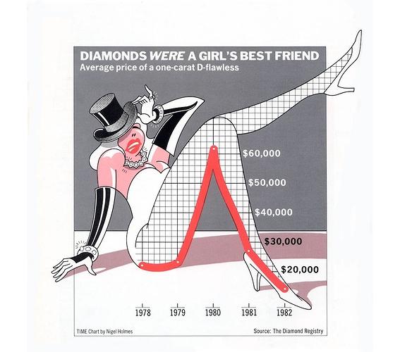 diamonds-1040x917