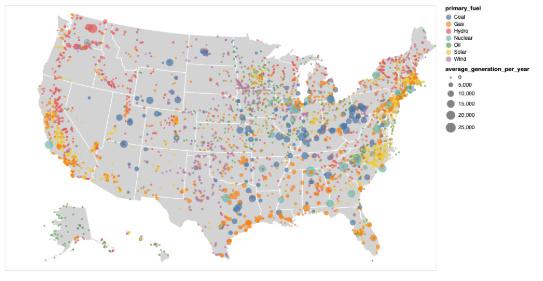 viz_map